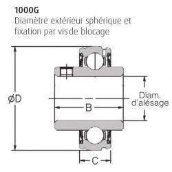 ROULEMENT DE PALIER Rhp 55X110X22/65.1 ( SERRAGE VIS POINTEAU )